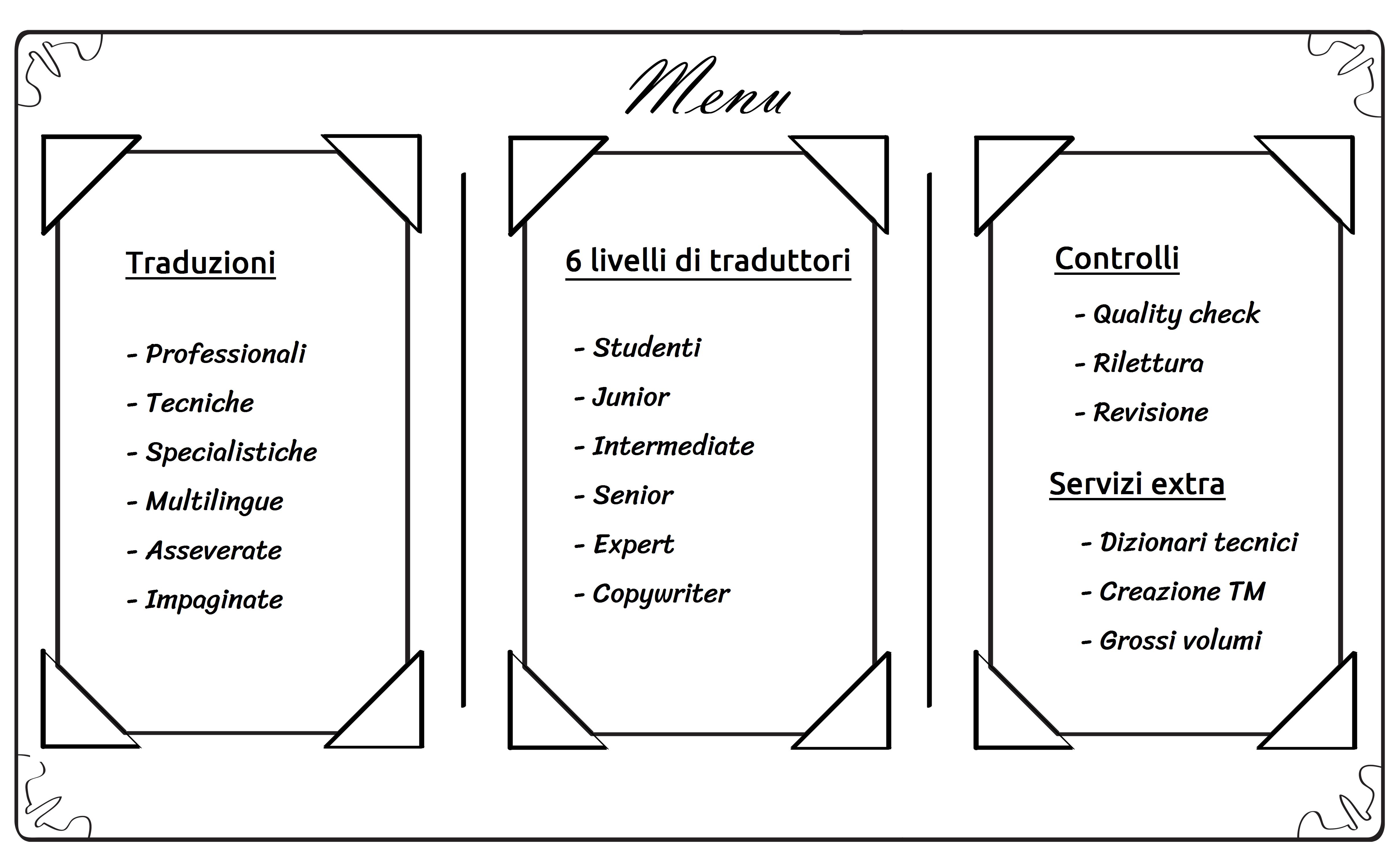 Il menu dei servizi di traduzione di The Foreign Friend