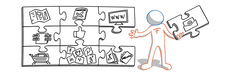 Servizi di traduzione commerciale online per marketing e comunicazione
